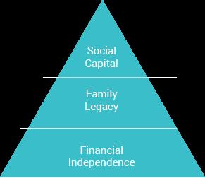 plan-pyramid